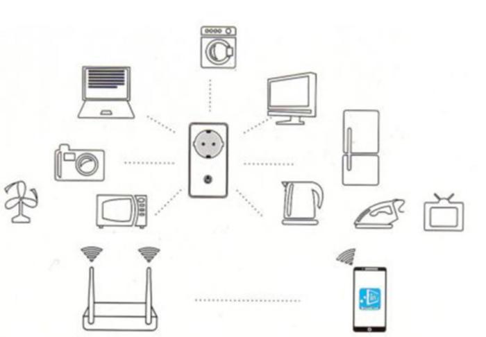 שקע חשמל חכם מתחבר ל Wi-Fi